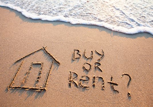 Own Home VS Rented Home